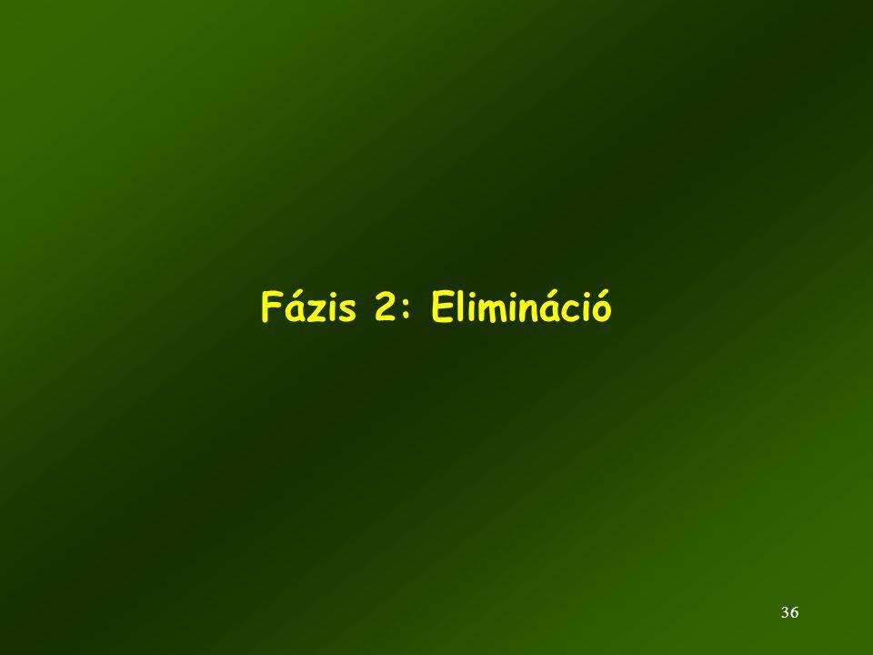 Fázis 2: Elimináció