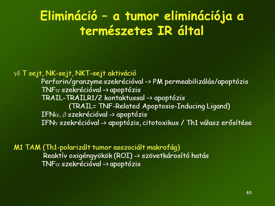 Elimináció – a tumor eliminációja a természetes IR által