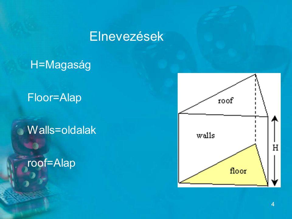 Elnevezések H=Magaság Floor=Alap Walls=oldalak roof=Alap