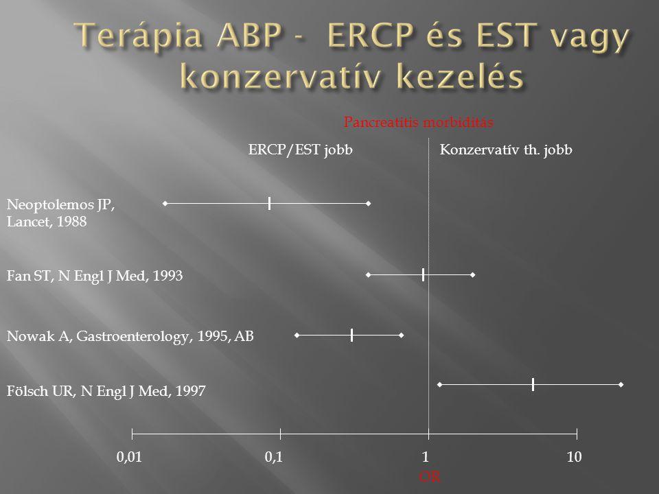 Terápia ABP - ERCP és EST vagy konzervatív kezelés