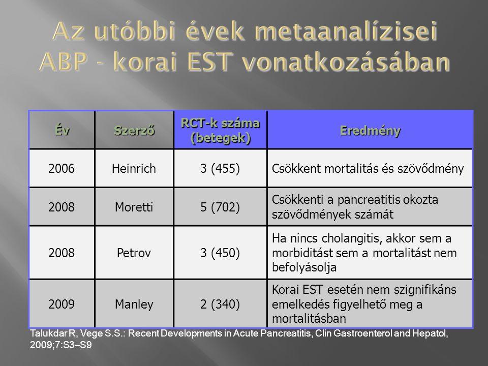 Az utóbbi évek metaanalízisei ABP - korai EST vonatkozásában