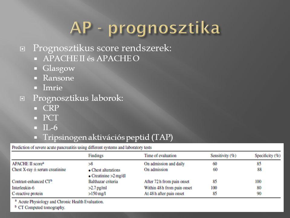 AP - prognosztika Prognosztikus score rendszerek: