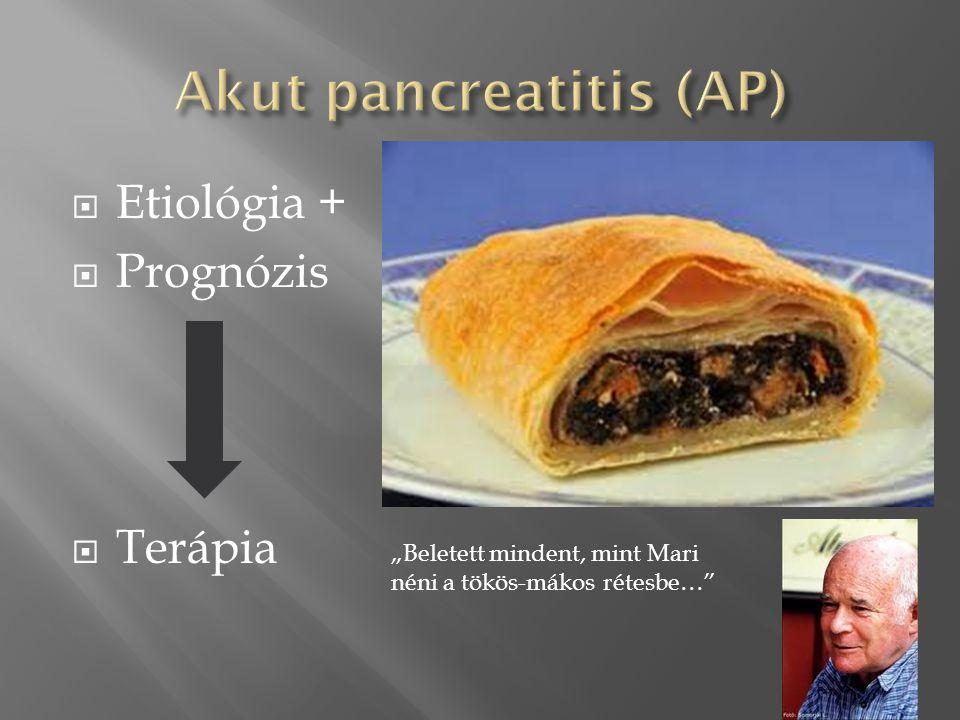 Akut pancreatitis (AP)