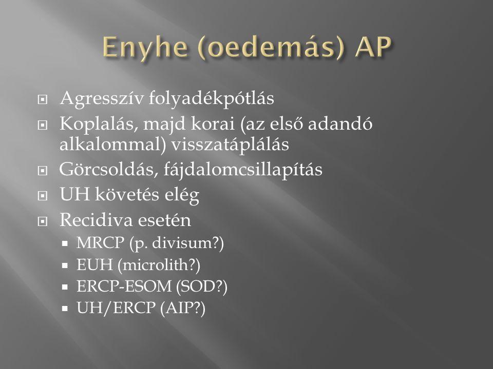 Enyhe (oedemás) AP Agresszív folyadékpótlás