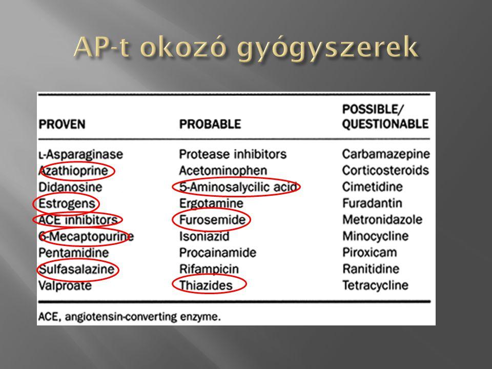 AP-t okozó gyógyszerek