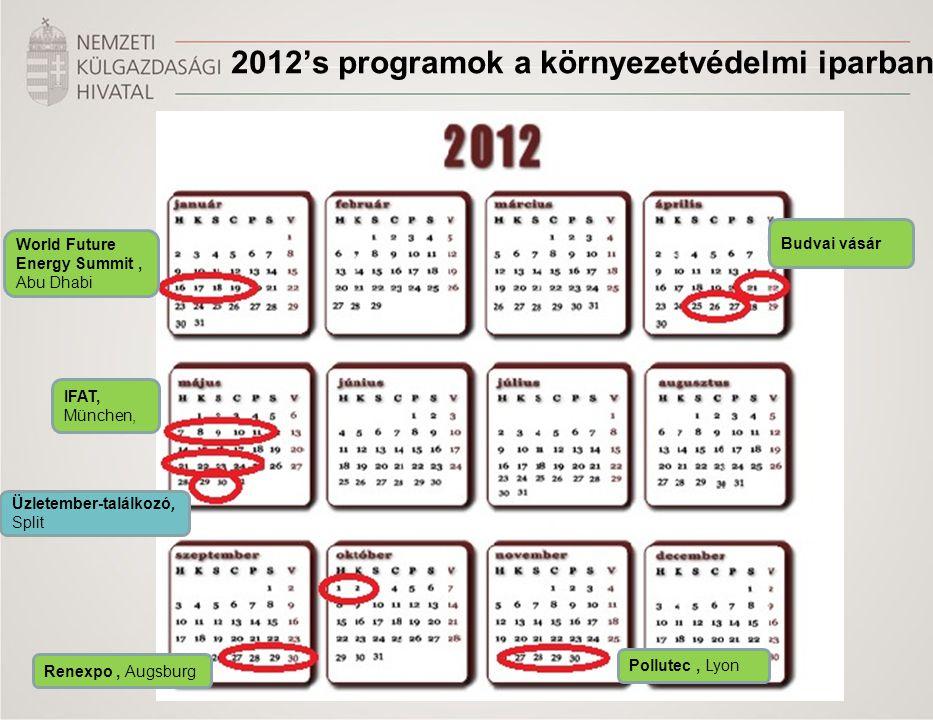 2012's programok a környezetvédelmi iparban