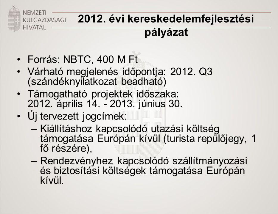 2012. évi kereskedelemfejlesztési pályázat