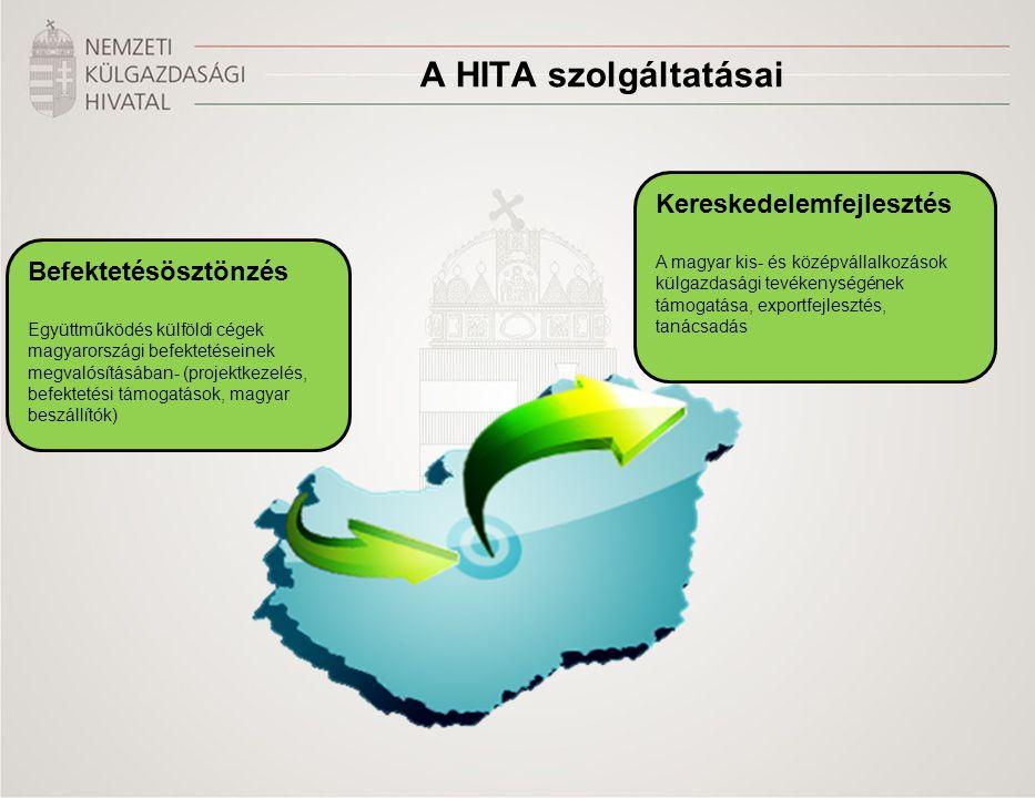 A HITA szolgáltatásai Kereskedelemfejlesztés Befektetésösztönzés