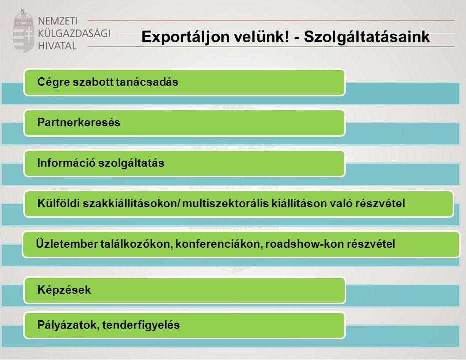 Exportáljon velünk! - Szolgáltatásaink