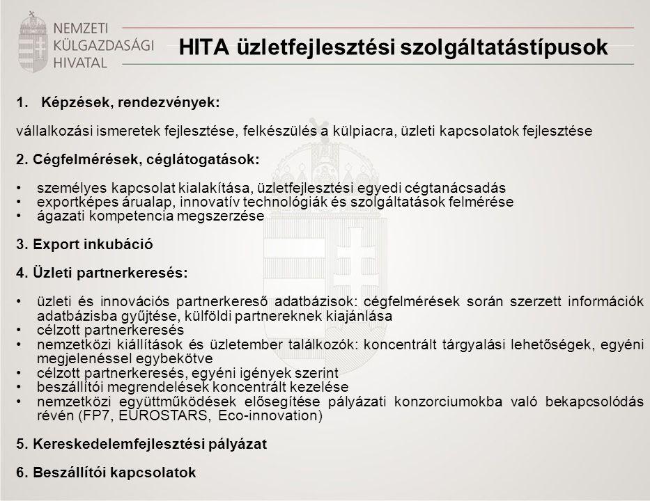 HITA üzletfejlesztési szolgáltatástípusok