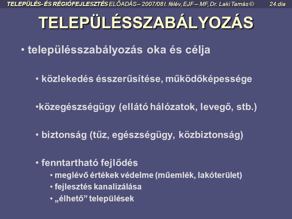 TELEPÜLÉSSZABÁLYOZÁS