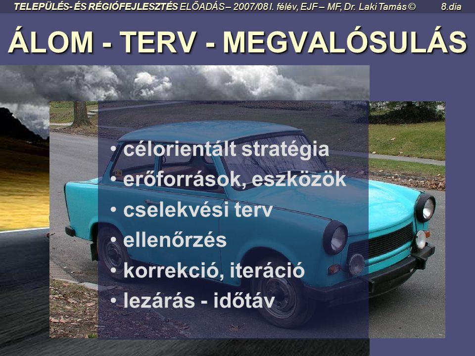 ÁLOM - TERV - MEGVALÓSULÁS