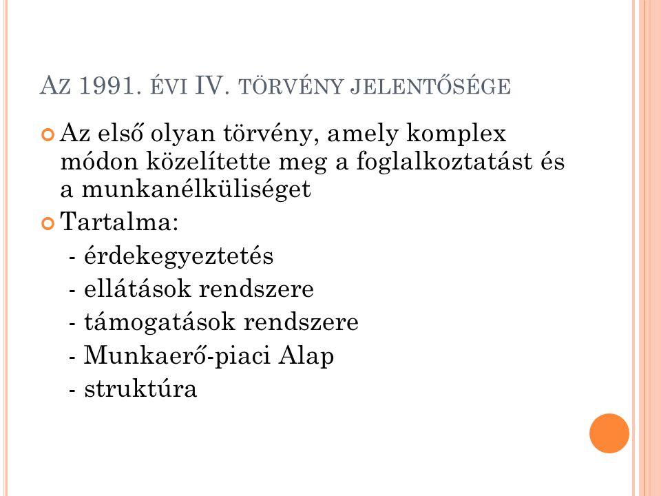Az 1991. évi IV. törvény jelentősége