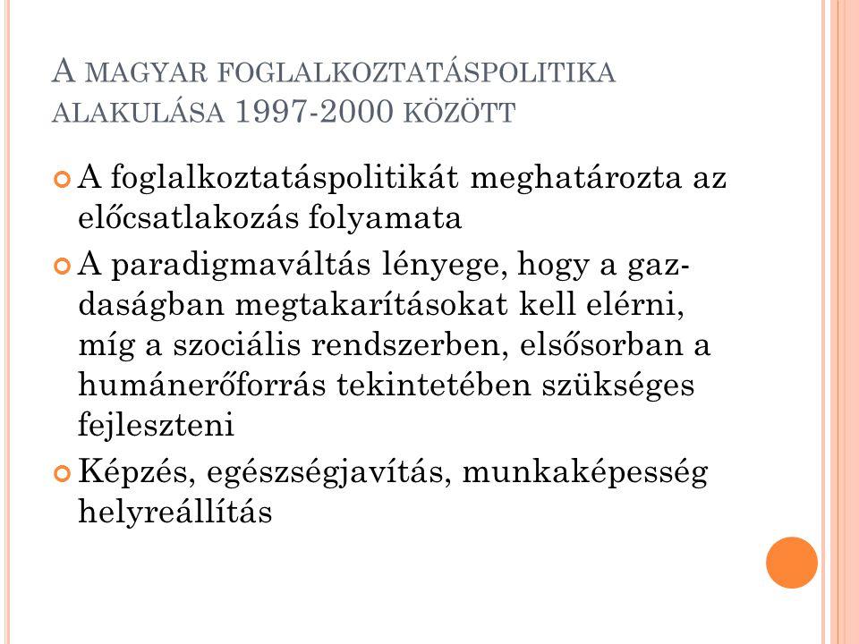 A magyar foglalkoztatáspolitika alakulása 1997-2000 között