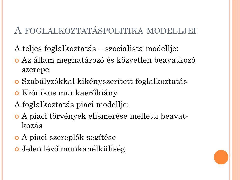 A foglalkoztatáspolitika modelljei