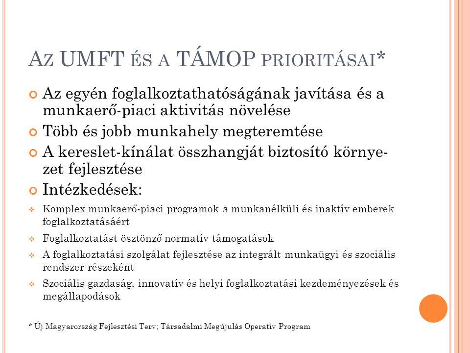 Az UMFT és a TÁMOP prioritásai*