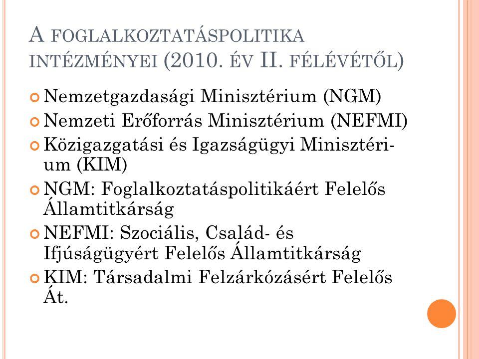 A foglalkoztatáspolitika intézményei (2010. év II. félévétől)