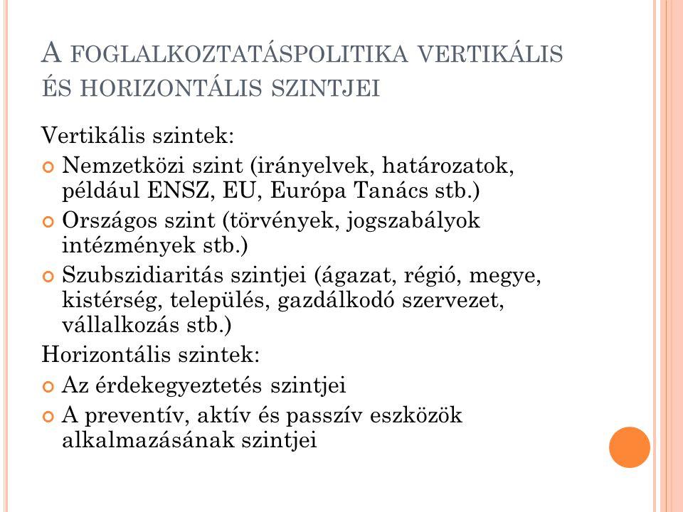 A foglalkoztatáspolitika vertikális és horizontális szintjei