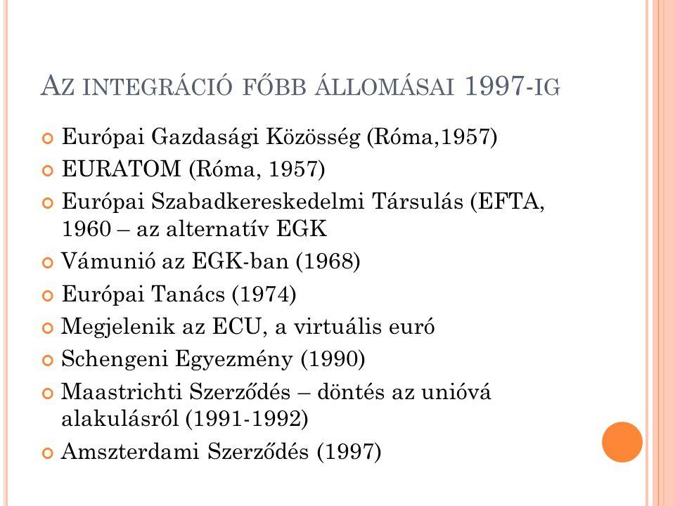 Az integráció főbb állomásai 1997-ig