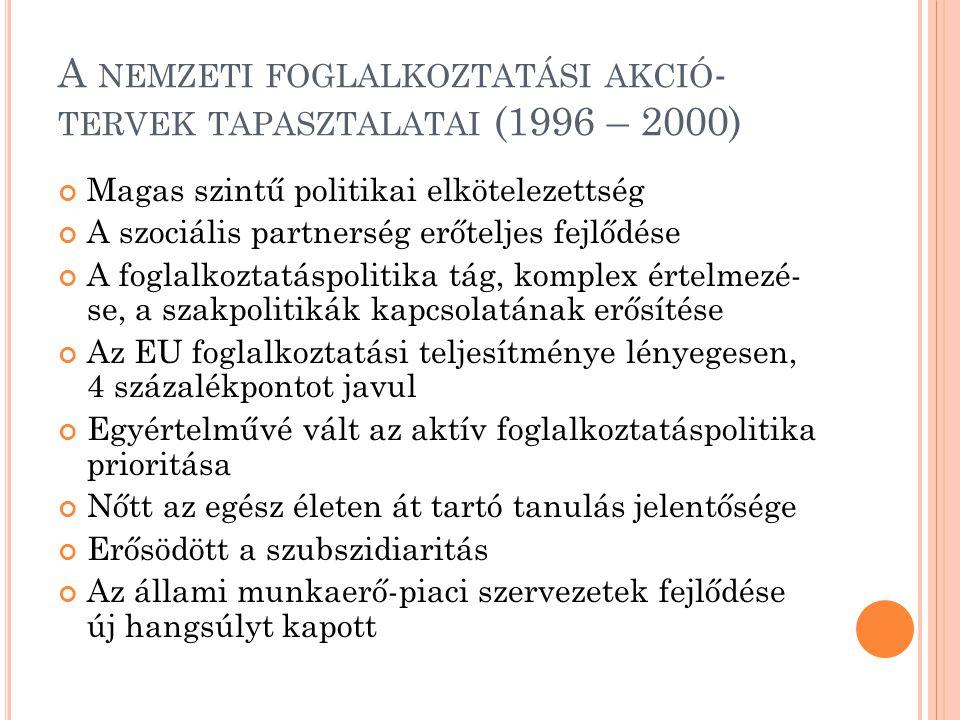 A nemzeti foglalkoztatási akció-tervek tapasztalatai (1996 – 2000)