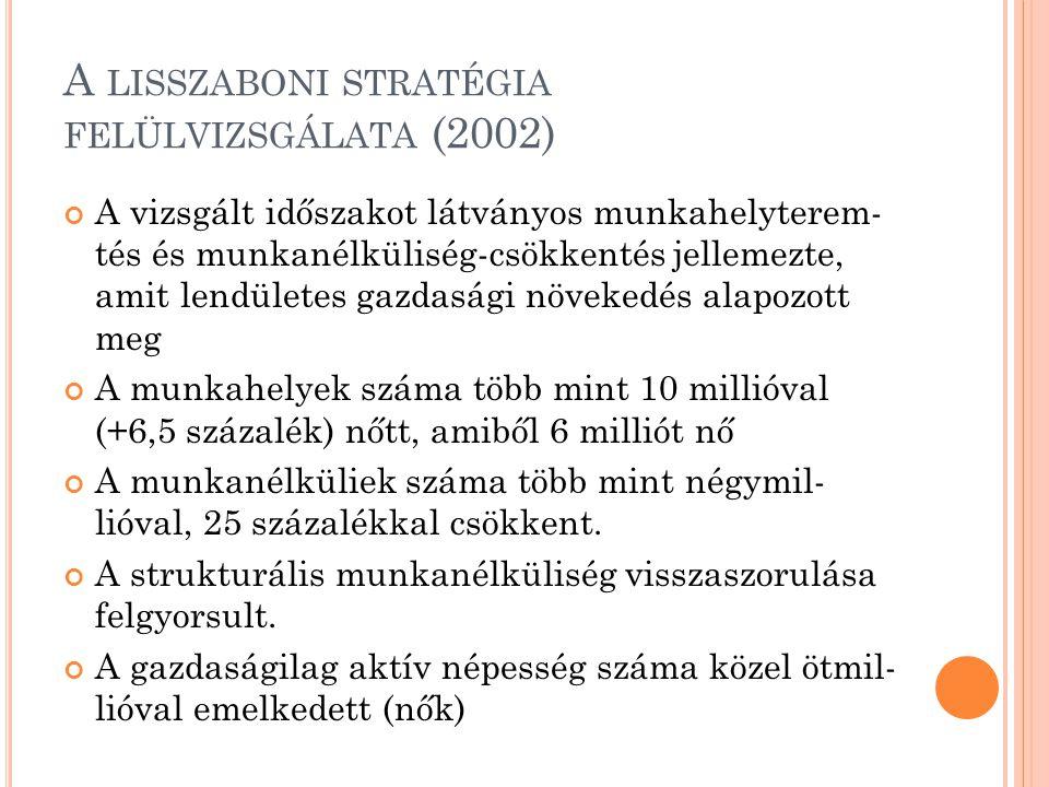 A lisszaboni stratégia felülvizsgálata (2002)
