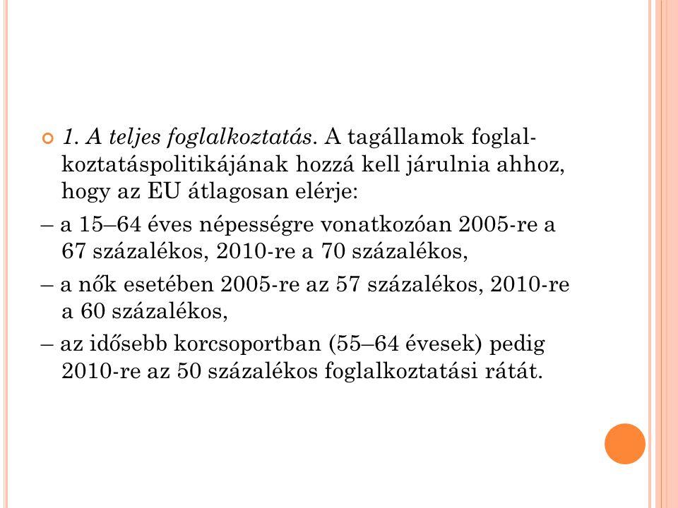 1. A teljes foglalkoztatás
