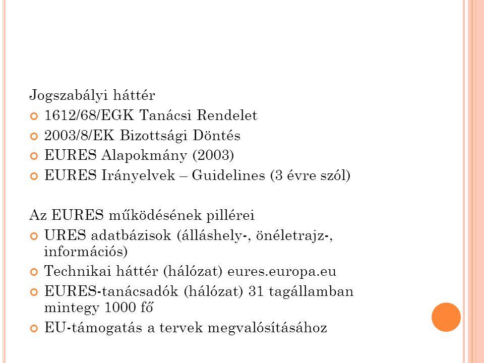Jogszabályi háttér 1612/68/EGK Tanácsi Rendelet. 2003/8/EK Bizottsági Döntés. EURES Alapokmány (2003)