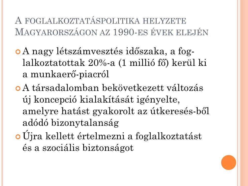 A foglalkoztatáspolitika helyzete Magyarországon az 1990-es évek elején