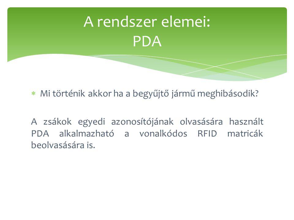 A rendszer elemei: PDA Mi történik akkor ha a begyűjtő jármű meghibásodik