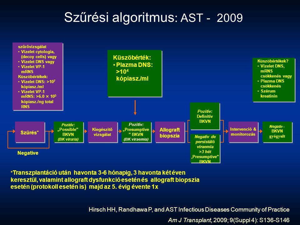 Szűrési algoritmus: AST - 2009