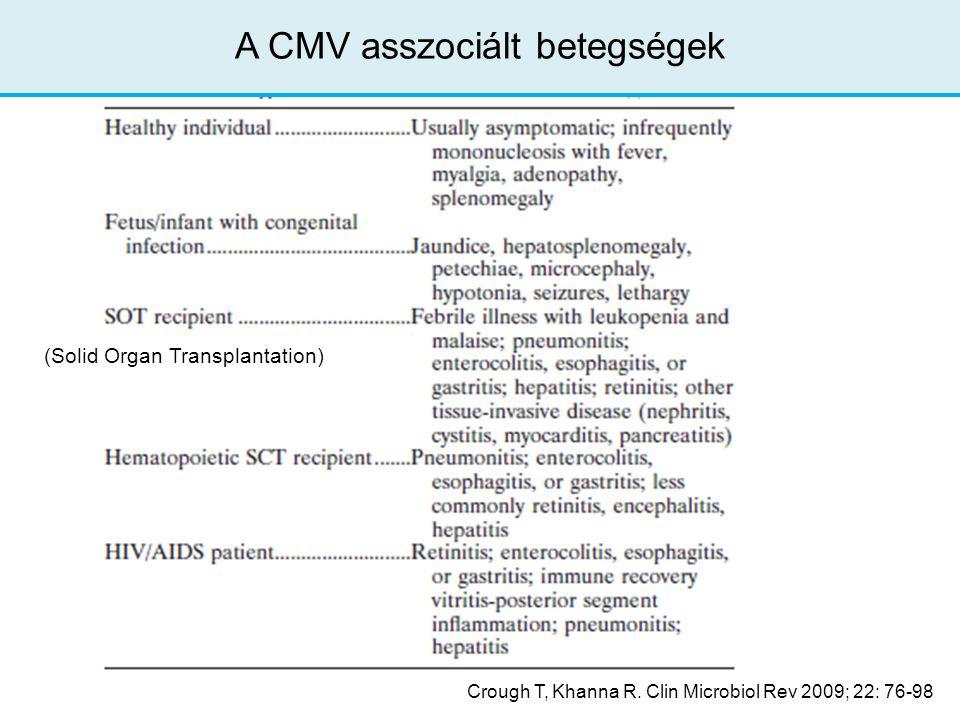 A CMV asszociált betegségek