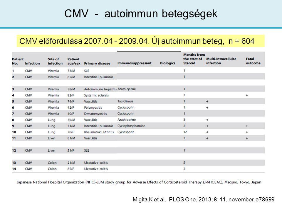 CMV - autoimmun betegségek