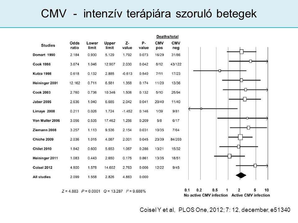 CMV - intenzív terápiára szoruló betegek