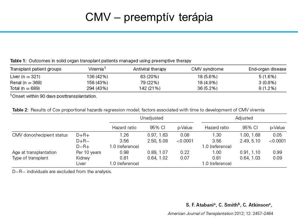 CMV – preemptív terápia