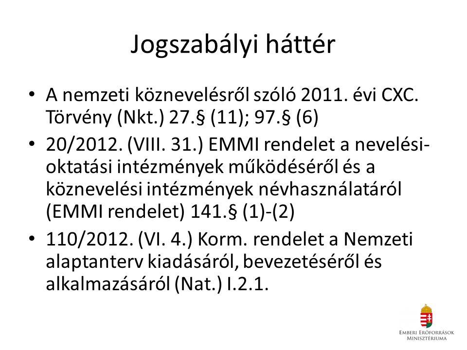Jogszabályi háttér A nemzeti köznevelésről szóló 2011. évi CXC. Törvény (Nkt.) 27.§ (11); 97.§ (6)