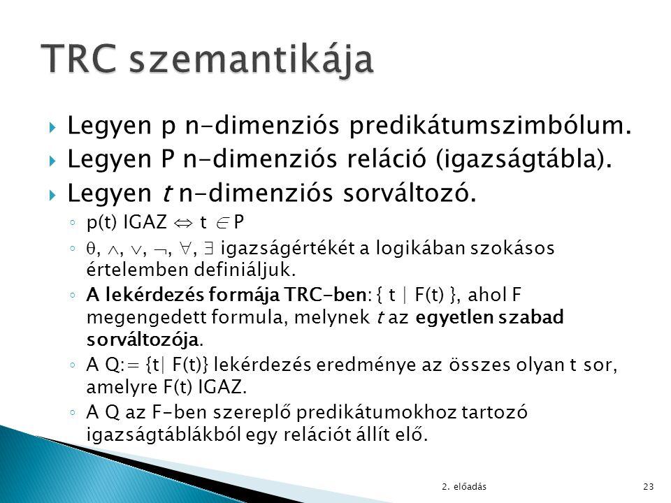 TRC szemantikája Legyen p n-dimenziós predikátumszimbólum.