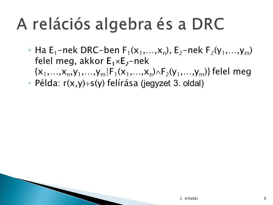 A relációs algebra és a DRC
