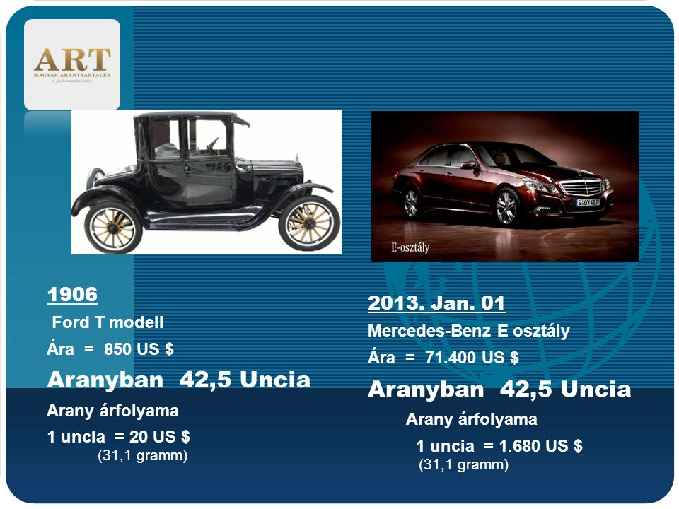 Aranyban 42,5 Uncia Aranyban 42,5 Uncia 1906 2013. Jan. 01