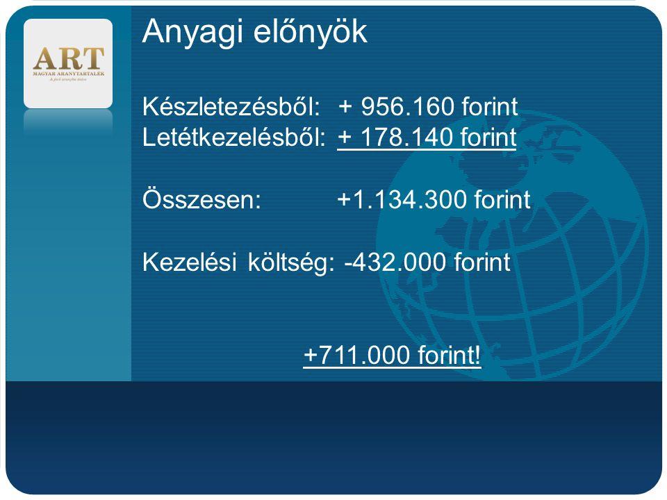 Anyagi előnyök Készletezésből: + 956.160 forint