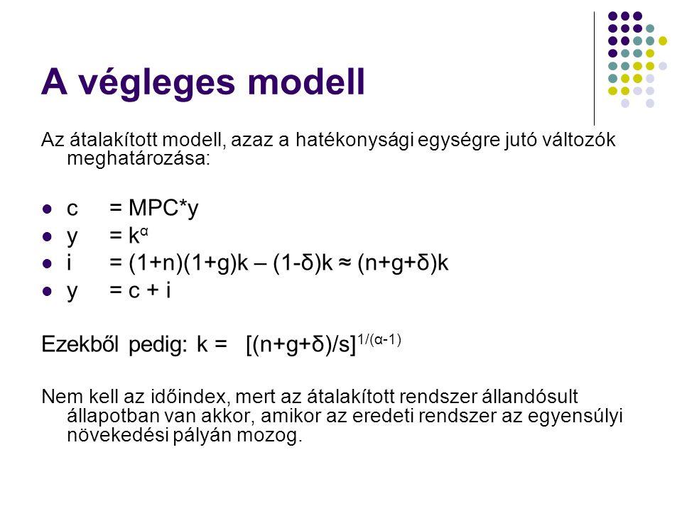 A végleges modell c = MPC*y y = kα i = (1+n)(1+g)k – (1-δ)k ≈ (n+g+δ)k