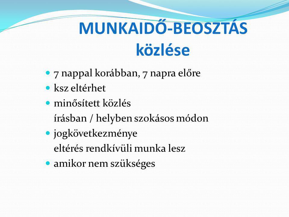 MUNKAIDŐ-BEOSZTÁS közlése