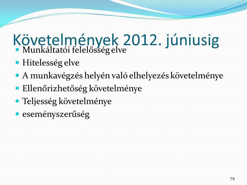 Követelmények 2012. júniusig