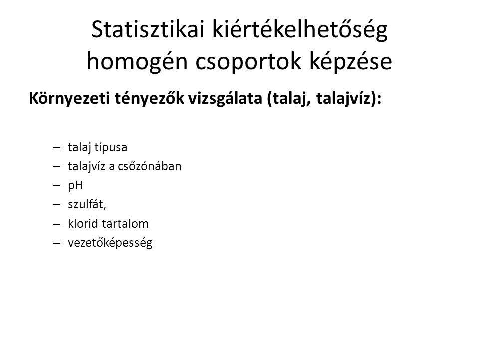 Statisztikai kiértékelhetőség homogén csoportok képzése