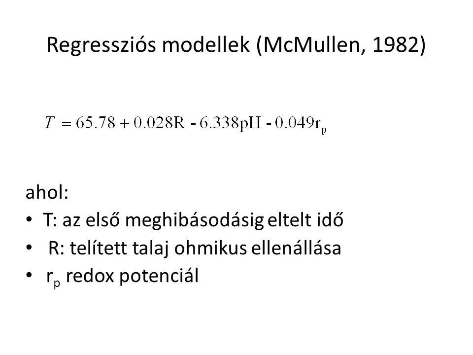 Regressziós modellek (McMullen, 1982)
