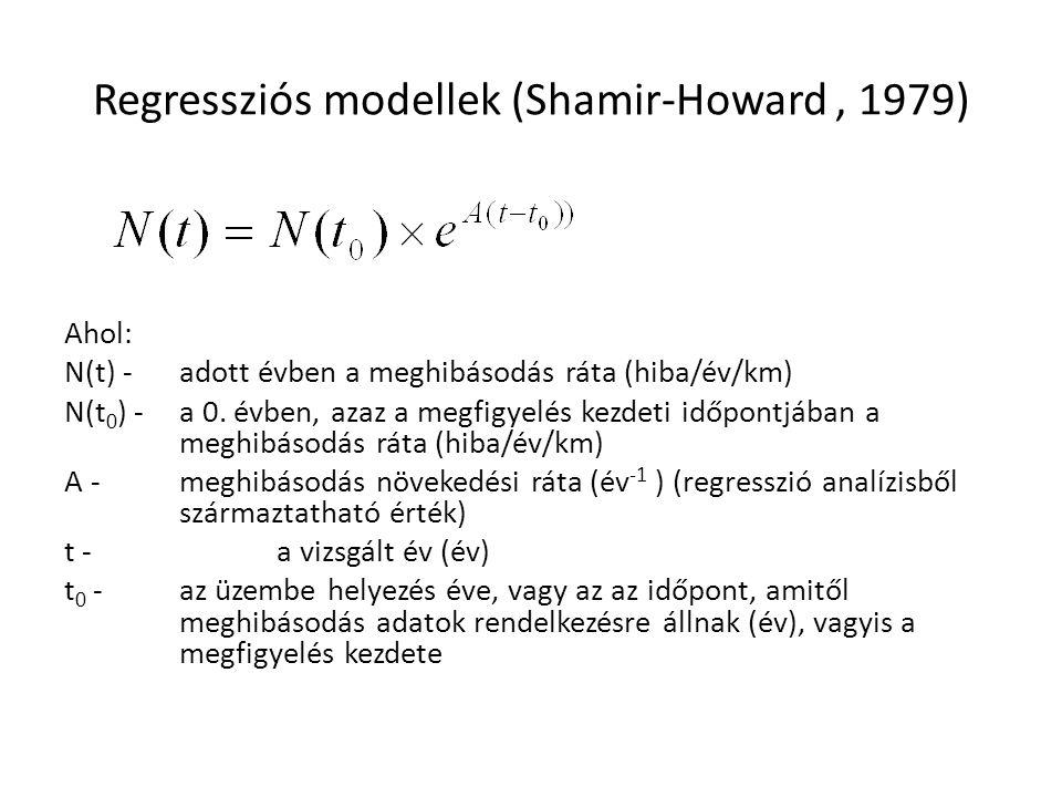 Regressziós modellek (Shamir-Howard , 1979)