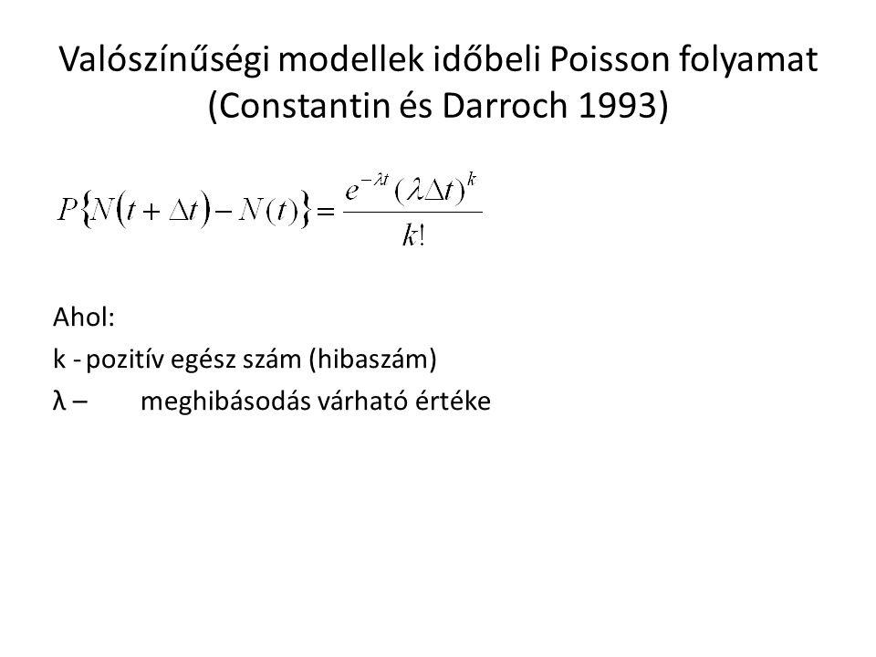 Valószínűségi modellek időbeli Poisson folyamat (Constantin és Darroch 1993)