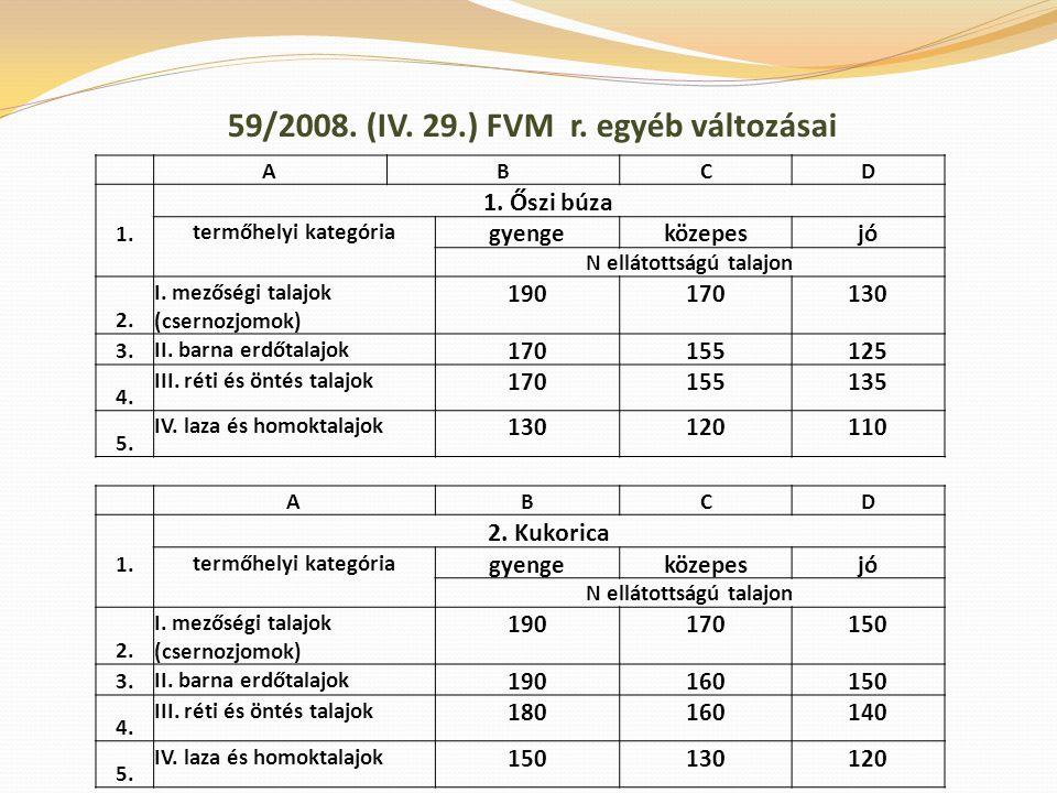 59/2008. (IV. 29.) FVM r. egyéb változásai