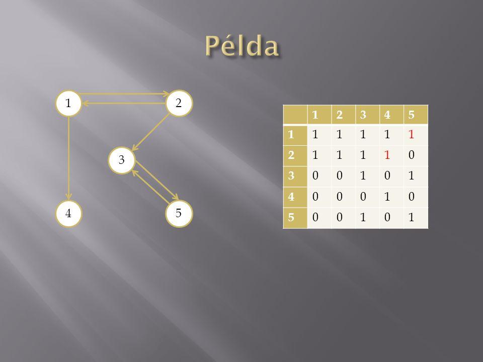 Példa 1 2 1 2 3 4 5 3 4 5