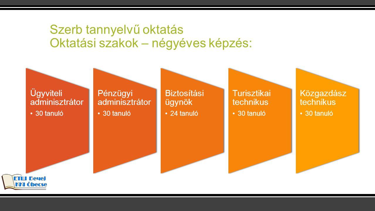 Szerb tannyelvű oktatás Oktatási szakok – négyéves képzés: