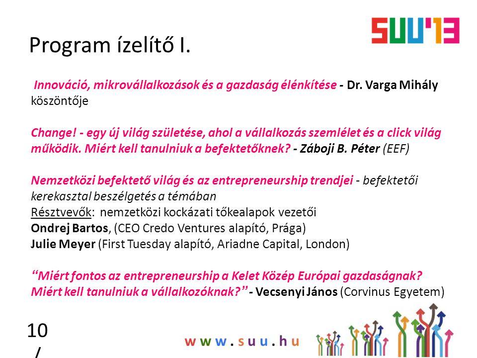 Program ízelítő I. Innováció, mikrovállalkozások és a gazdaság élénkítése - Dr. Varga Mihály köszöntője.